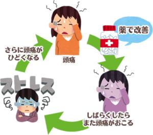 埼玉県戸田市の元整体院の頭痛お悩みイラスト
